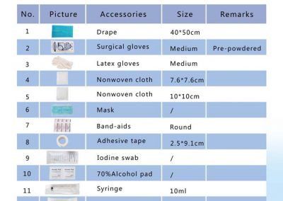сетове за хемодиализа технически характеристики